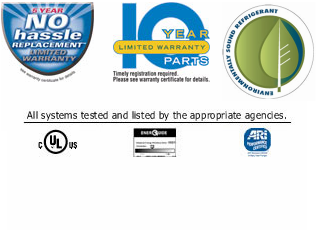 Warranty & Enviro Friendly r410A Logo